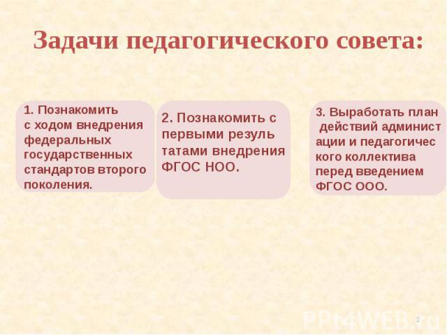 Задачи педагогического совета: