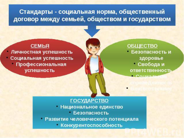 Стандарты - социальная норма, общественный договор между семьей, обществом и государством