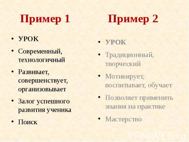 Пример 1 Пример 2 УРОК Современный, технологичный Развивает, совершенствует, организовывает Залог успешного развития ученика Поиск