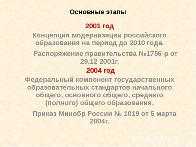 Основные этапы 2001 год Концепция модернизации российского образования на период до 2010 года. Распоряжение правительства №1756-р от 29.12 2001г. 2004 год Федеральный компонент государственных образовательных стандартов начального общего, основного …