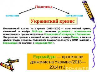 Политический кризис на Украине (2013—2014)— политический кризис, вызванный в но
