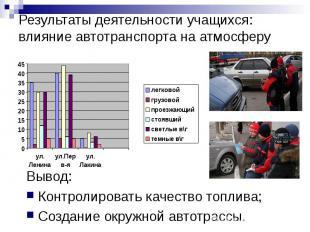 Результаты деятельности учащихся: влияние автотранспорта на атмосферу Вывод: Кон