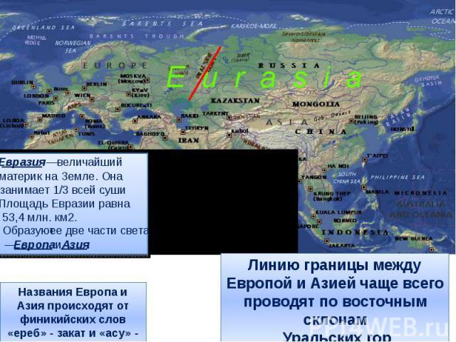 Линию границы между Европой и Азией чаще всего проводят по восточным склонам Уральских гор Названия Европа и Азия происходят от финикийских слов «ереб» - закат и «асу» - восход