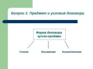 Вопрос 2. Предмет и условия договора.