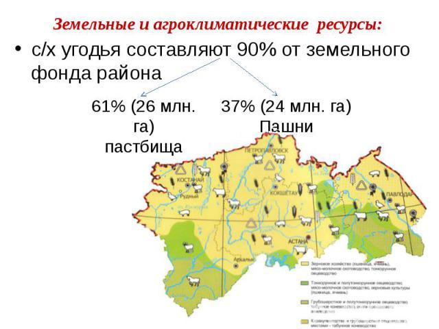 Земельные и агроклиматические ресурсы: с/х угодья составляют 90% от земельного фонда района