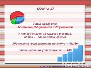 СОШ № 27 Наша школа это 17 классов, 355 учеников и 28 учителей. У нас действует