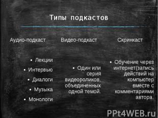 Типы подкастов Лекции Интервью Диалоги Музыка Монологи