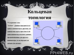 """Соединение типа """"кольцо"""".Данные передаются от одного компьютера"""