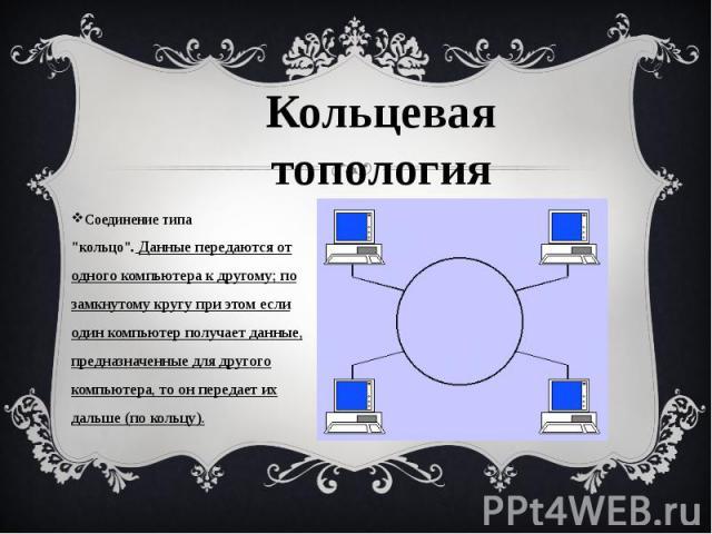 """Соединение типа """"кольцо"""".Данные передаются от одного компьютера к другому; по замкнутому кругу при этом если один компьютер получает данные, предназначенные для другого компьютера, то он передает их дальше (по кольцу). Соединение тип…"""