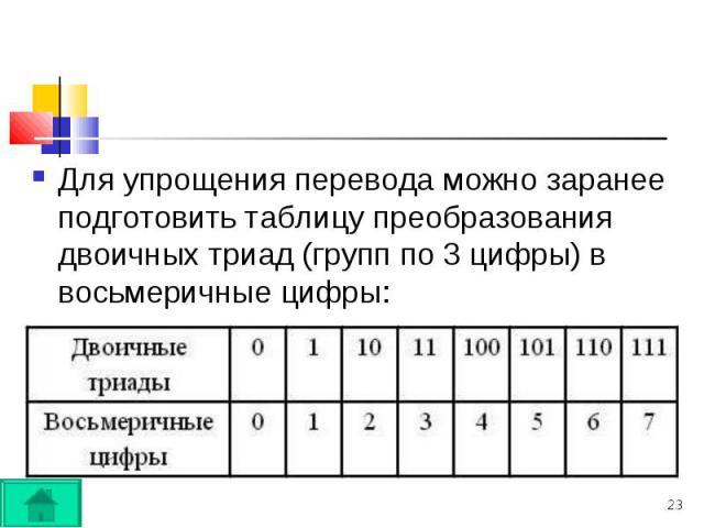 Для упрощения перевода можно заранее подготовить таблицу преобразования двоичных триад (групп по 3 цифры) в восьмеричные цифры: Для упрощения перевода можно заранее подготовить таблицу преобразования двоичных триад (групп по 3 цифры) в восьмеричные цифры: