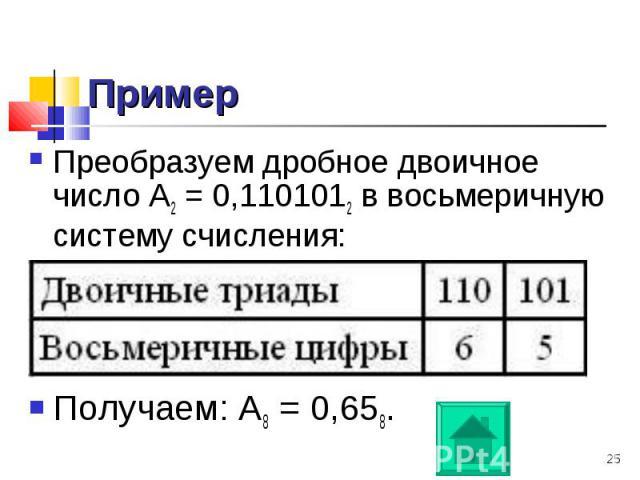 Преобразуем дробное двоичное число А2 = 0,1101012 в восьмеричную систему счисления: Преобразуем дробное двоичное число А2 = 0,1101012 в восьмеричную систему счисления: Получаем: А8 = 0,658.