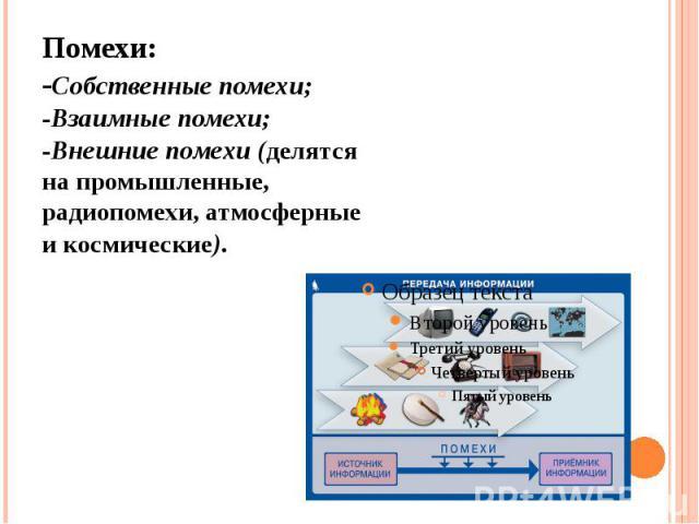 Помехи: -Собственные помехи; -Взаимные помехи; -Внешние помехи (делятся на промышленные, радиопомехи, атмосферные и космические).