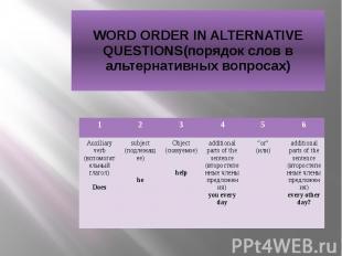 WORD ORDER IN ALTERNATIVE QUESTIONS(порядок слов в альтернативных вопросах)