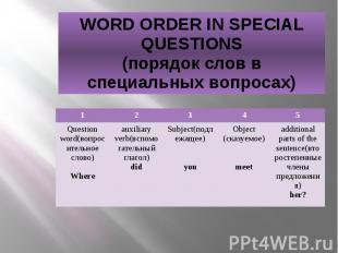 WORD ORDER IN SPECIAL QUESTIONS (порядок слов в специальных вопросах)