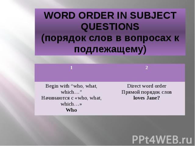 WORD ORDER IN SUBJECT QUESTIONS (порядок слов в вопросах к подлежащему)