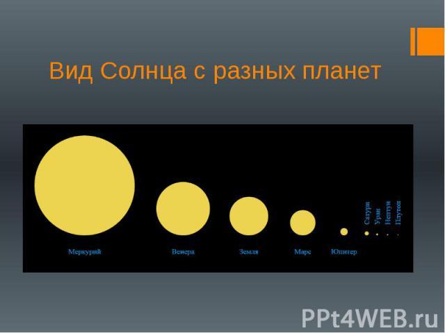 Вид Солнца с разных планет