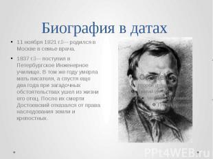 Биография в датах 11 ноября 1821 г.— родился в Москве в семье врача. 1837 г.—
