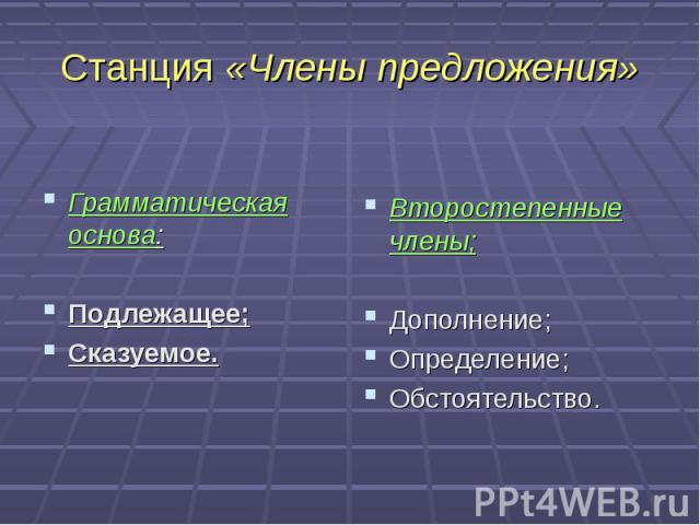 Станция «Члены предложения» Грамматическая основа:Подлежащее;Сказуемое.Второстепенные члены;Дополнение;Определение;Обстоятельство.