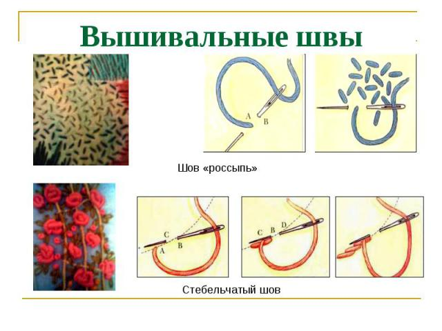 Вышивальные швы Шов «россыпь»Стебельчатый шов