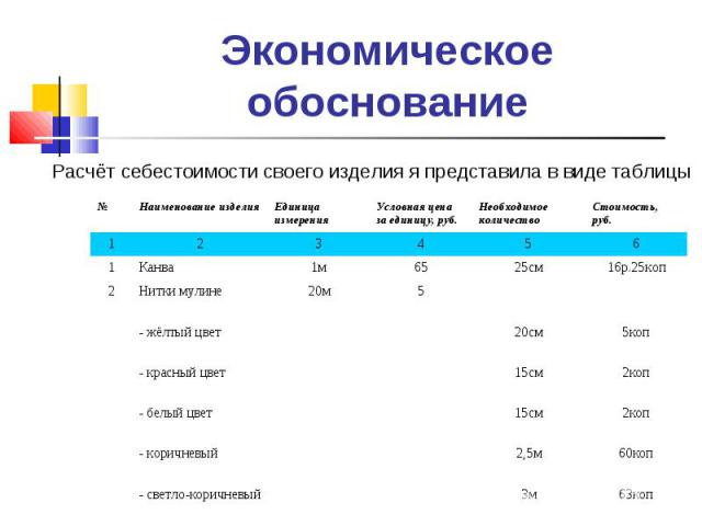 Экономическое обоснование Расчёт себестоимости своего изделия я представила в виде таблицы