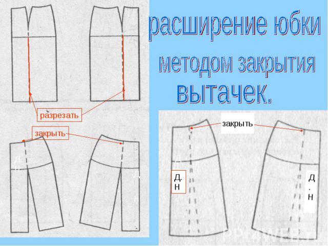 расширение юбкиметодом закрытиявытачек.