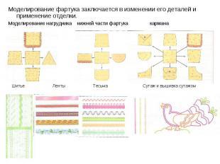 Моделирование фартука заключается в изменении его деталей и применение отделки.М