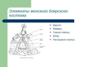 Элементы женского боярского костюма Корсет;Фижмы;Глухое платье;Веер;Распашное пл