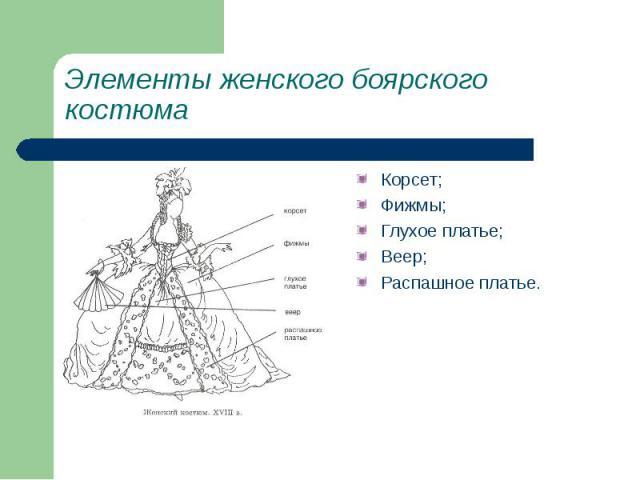 Элементы женского боярского костюма Корсет;Фижмы;Глухое платье;Веер;Распашное платье.