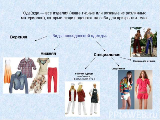 Одежда— все изделия (чаще тканые или вязаные из различных материалов), которые люди надевают на себя для прикрытия тела.