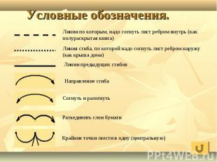 Условные обозначения. Линии по которым, надо согнуть лист ребром внутрь (как пол