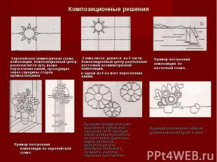 Композиционные решения Европейская симметричная схема композиции. Композиционный