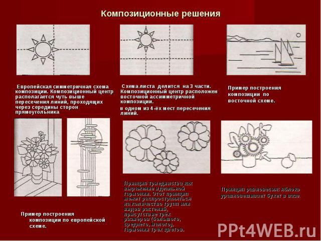 Композиционные решения Европейская симметричная схема композиции. Композиционный центр располагается чуть выше пересечения линий, проходящих через середины сторон прямоугольника Схема листа делится на 3 части. Композиционный центр расположен восточн…