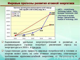 Мировые прогнозы развития атомной энергетики WETO - «World Energy Technology Out
