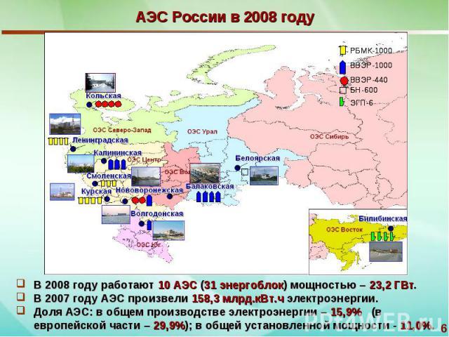 АЭС России в 2008 году В 2008 году работают 10 АЭС (31 энергоблок) мощностью – 23,2 ГВт.В 2007 году АЭС произвели 158,3 млрд.кВт.ч электроэнергии.Доля АЭС: в общем производстве электроэнергии – 15,9% (в европейской части – 29,9%); в общей установлен…