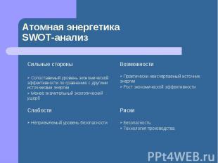 Атомная энергетикаSWOT-анализ