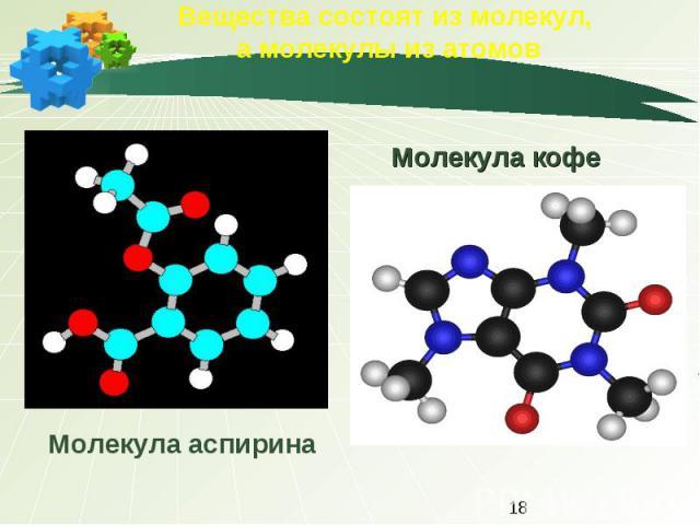 Вещества состоят из молекул, а молекулы из атомов Молекула кофеМолекула аспирина