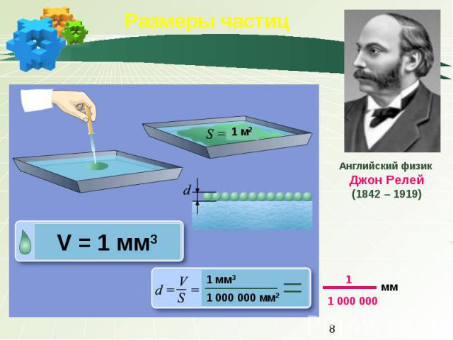 Размеры частиц Английский физик Джон Релей(1842 – 1919)