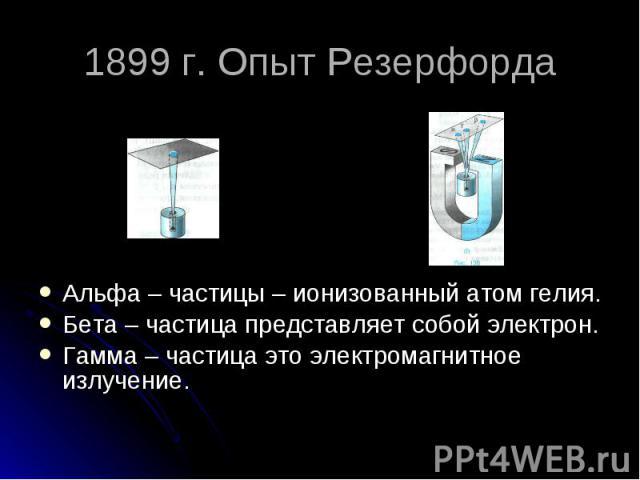 1899 г. Опыт Резерфорда Альфа – частицы – ионизованный атом гелия.Бета – частица представляет собой электрон.Гамма – частица это электромагнитное излучение.