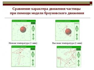 Сравнение характера движения частицы при помощи модели броуновского движения