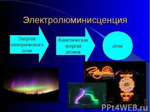 Электролюминисценция ЭнергияэлектрическогополяКинетическаяэнергияатомов атом