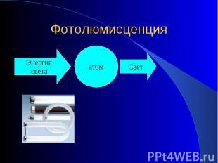 Фотолюмисценция ЭнергиясветаатомСвет