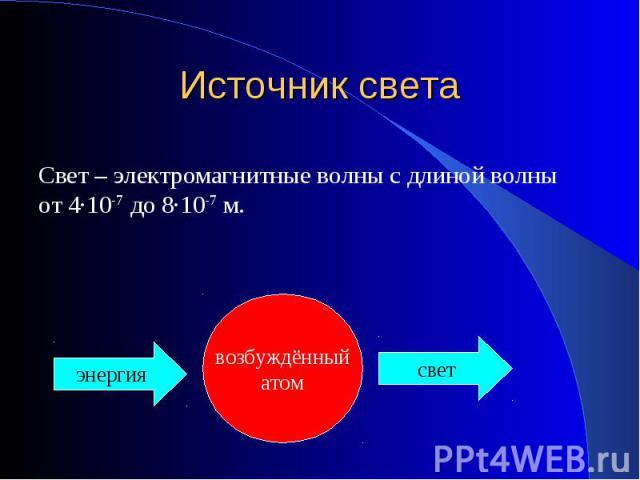 Источник света Свет – электромагнитные волны с длиной волны от 4·10-7 до 8·10-7 м.