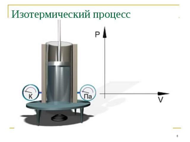 Изотермический процесс