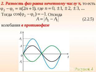 2. Разность фаз равна нечетному числу π, то есть колебания в противофазе