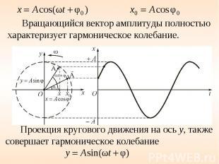 Вращающийся вектор амплитуды полностью характеризует гармоническое колебание. Пр