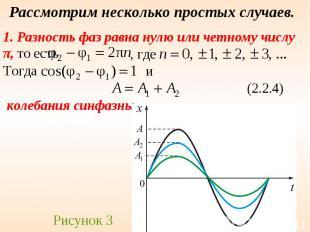 Рассмотрим несколько простых случаев. 1. Разность фаз равна нулю или четному чис