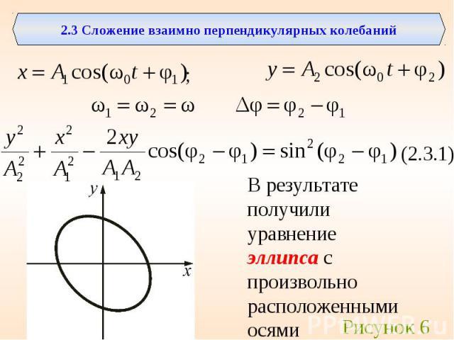 2.3 Сложение взаимно перпендикулярных колебанийВ результате получили уравнение эллипса с произвольно расположенными осями