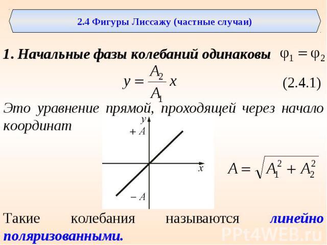 2.4 Фигуры Лиссажу (частные случаи)1. Начальные фазы колебаний одинаковы Это уравнение прямой, проходящей через начало координат Такие колебания называются линейно поляризованными.