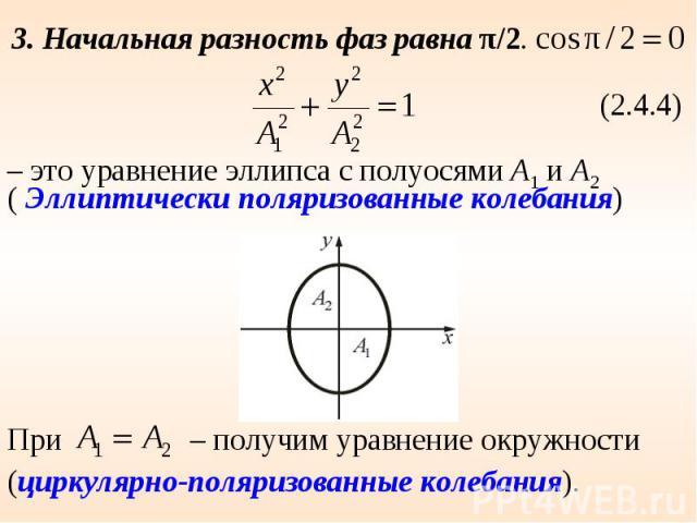 3. Начальная разность фаз равна π/2. – это уравнение эллипса с полуосями А1 и А2( Эллиптически поляризованные колебания)При – получим уравнение окружности(циркулярно-поляризованные колебания).