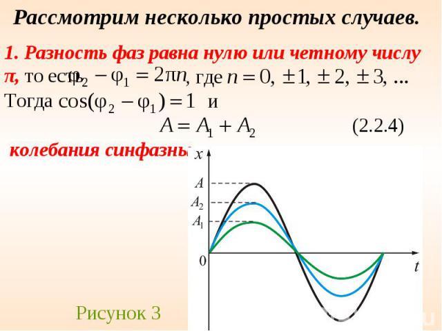 Рассмотрим несколько простых случаев. 1. Разность фаз равна нулю или четному числу π, то есть колебания синфазны